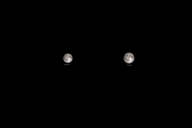 Moon Compared