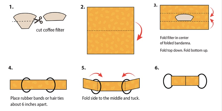 How to fold a bandana for a face mask