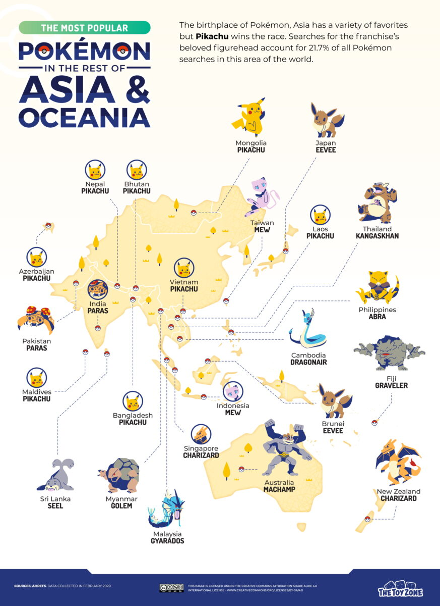 Pokemon in the rest of Asian and Oceania
